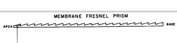 enlarged side view of Fresnel prism from Duane's Clinical Ophthalmology