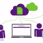 Insight Advisory Group - MYOB Migration to Cloud - Perth