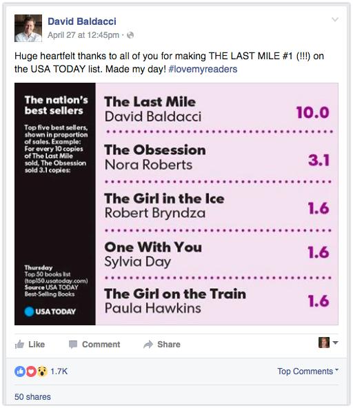 Share bestseller status news