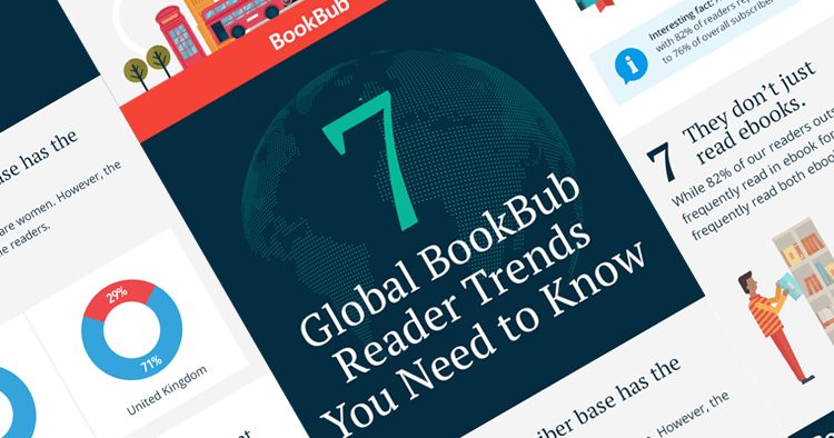 BookBub's Global Readers