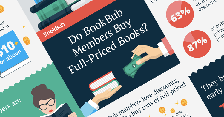 Full-Priced Books Infographic