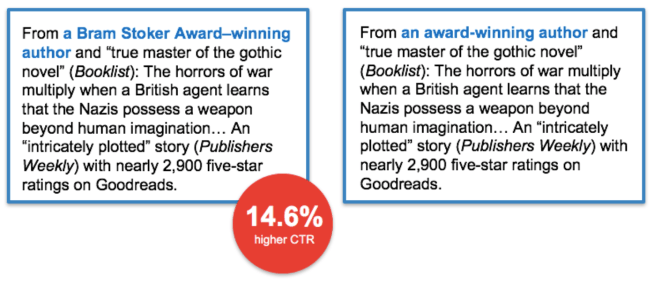 BookBub Featured Deal performance based on mention of awards