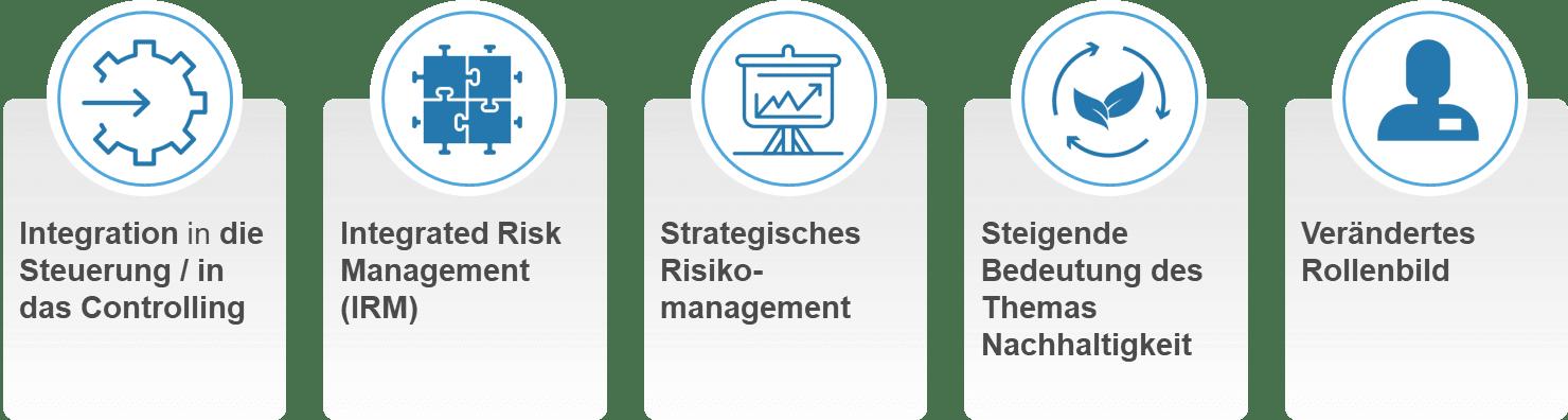 Abbildung 1: Entwicklungen im Risikomanagement