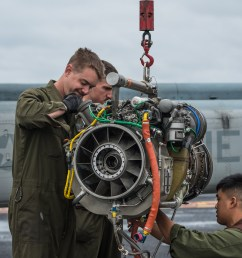 marines perform maintenance on a t700 ge 401c engine from a bell uh  [ 3000 x 1997 Pixel ]