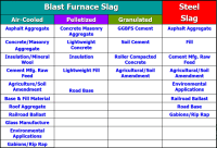 High Performance Slag Materials  A Steel Industry ...