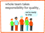 Agile QA - Whole team takes responsibility for quality