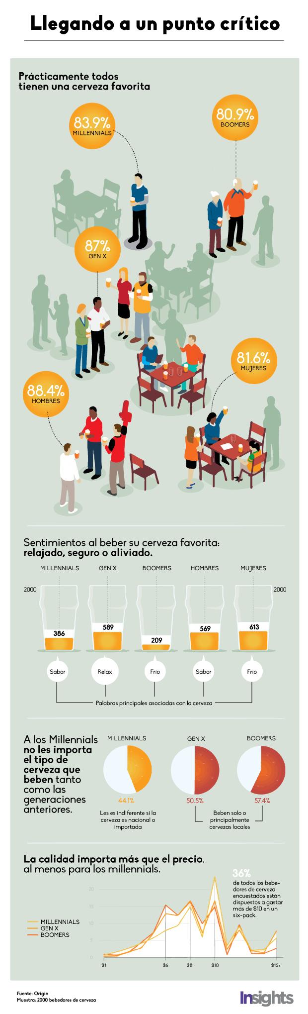 infografia-cerveza