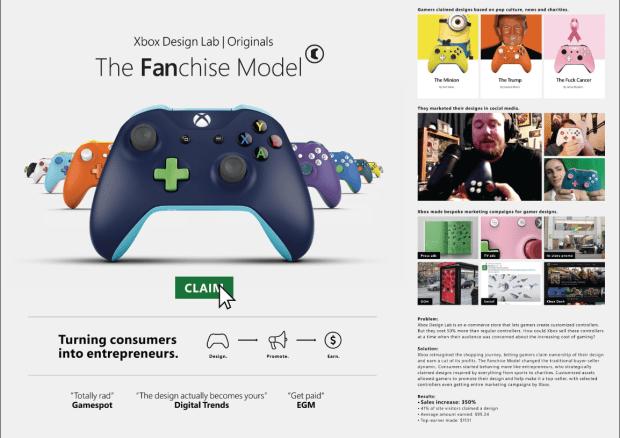Xbox Design Lab Originals Grand Prix