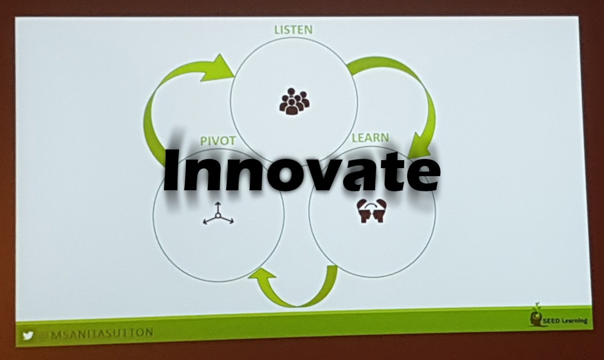 Key Ingredients to Innovation: Curiosity, Process and Environment #AdvLearn2018 @MsAnitaSutton @cambrianhub