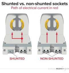 shunted vs non shunted sockets how to tell what you needtombstone fluorescent lights wiring diagram  [ 1465 x 824 Pixel ]