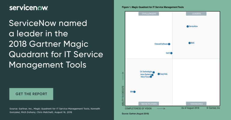ServiceNow, Magic Quadrant, Gartner