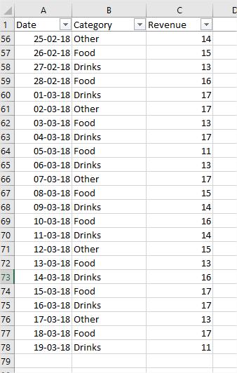 Weeks in Power BI - Sales Weekly Dataset
