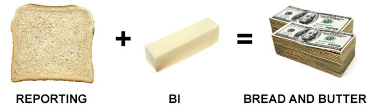 Bread And Butter - Reporting vs. BI