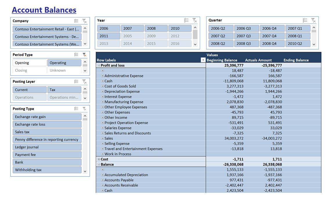 Ax010 Enterprise Account Balances V1.9