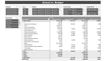 Ax014 Enterprise Actual Vs Budget2 V1.9
