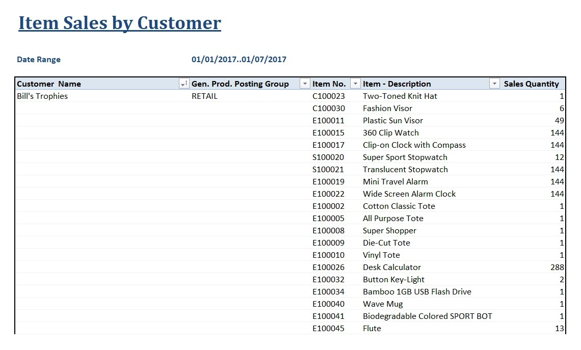 Nav005 Item Sales By Customer