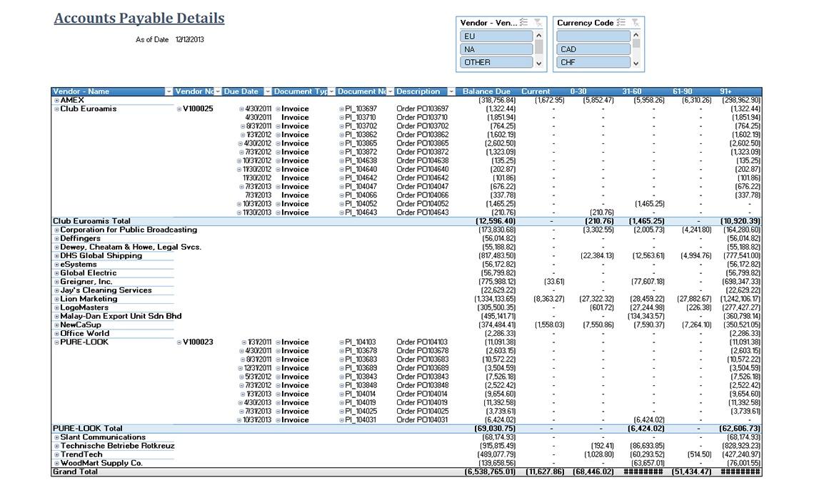 Nav020 Accounts Payable Details