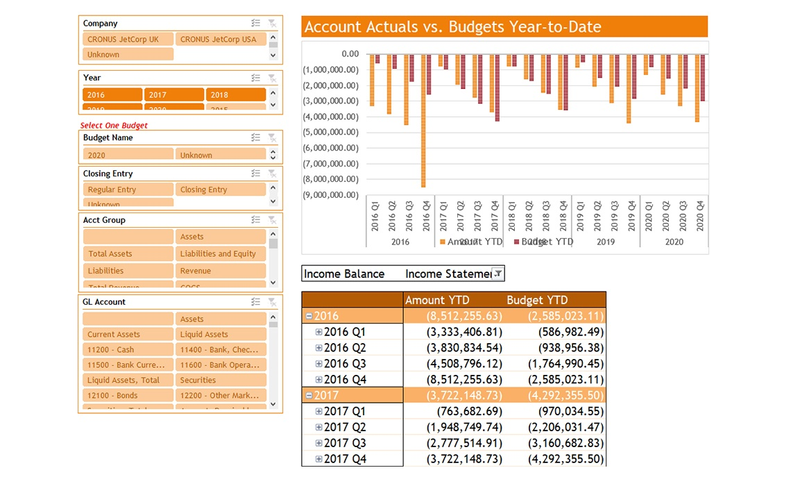 Nav030 Enterprise Financial Reports V4.0