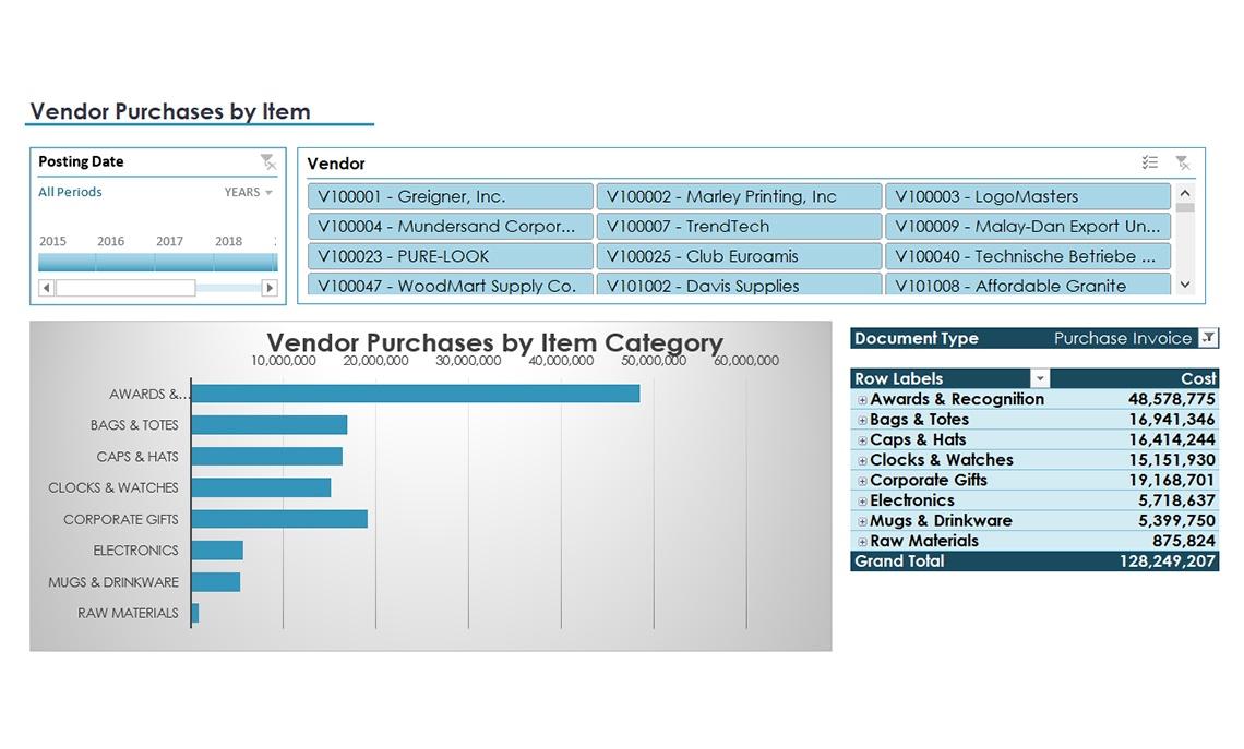 Nav054 Enterprise Vendor Account By Purchasing V4.0