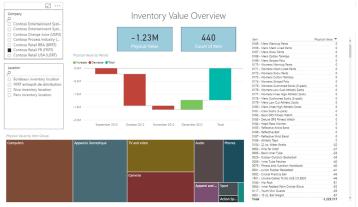 Axpbi13 Inventory Live