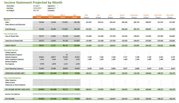 Gp065 Jet Budgets Income Statement Projected Using Categories
