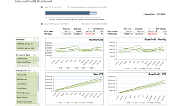 Nb035 Jet Analytics Sales Dashboard Iii V4.0