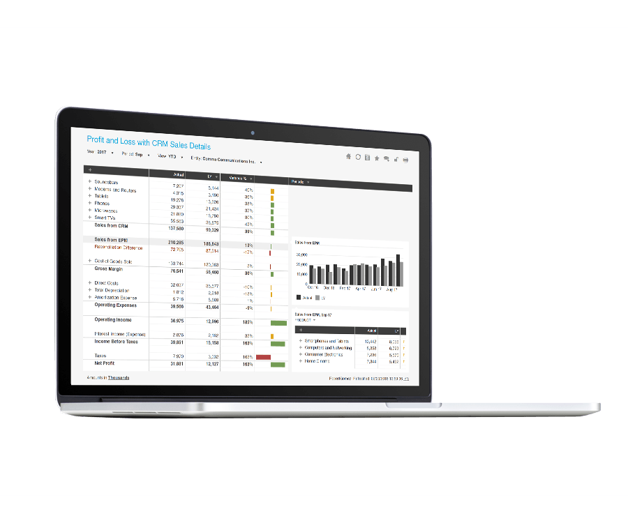 Microsoftssas – Multiplesourcesreporting