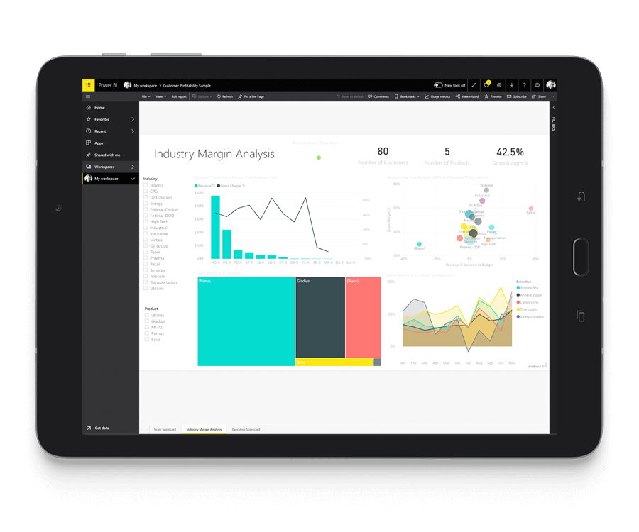Power Bi Intergration Feature 1