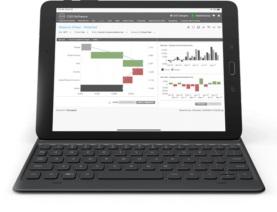 Businessintelligence Accessdashboardsanywhere