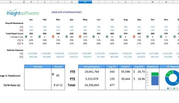 Landing Page Image Headcount Ratio