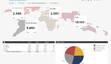 Sales Performance By Destination Example Dashboard
