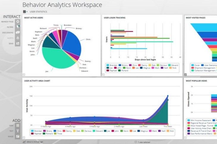 Behavior Analytics Screenshot