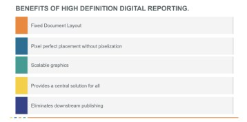 Revolutionize Your Reporting In 2020 How To Reduce Risk