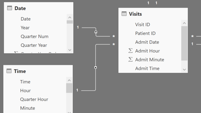Need a Good Date Table for Power BI? Use an M Script in the Query