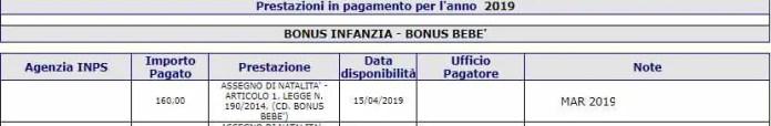 Visualizzare pagamenti Bonus Bebè Aprile 2019