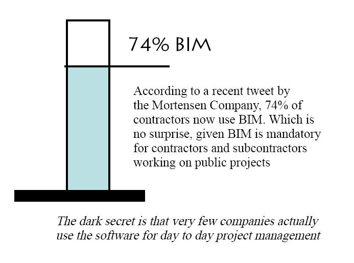 Insitebuilders-BIM Tweet
