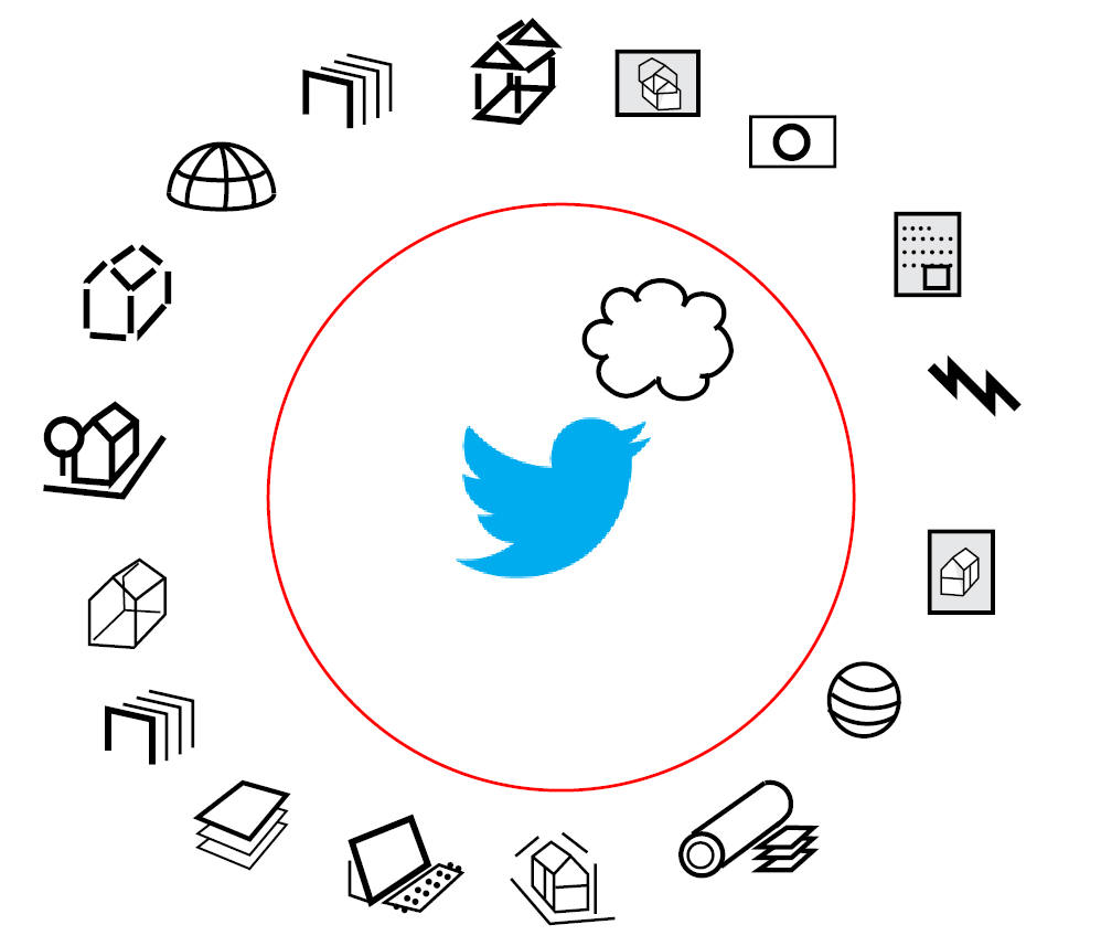 Insitebuilders - Twitterize