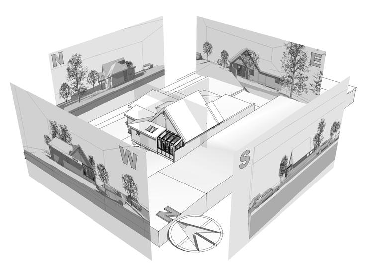 Insitebuilders - Projections