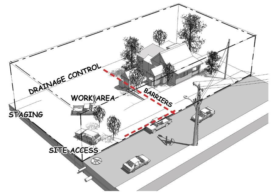 Part4: Construction Fundamentals - Work Area - Insitebuilders