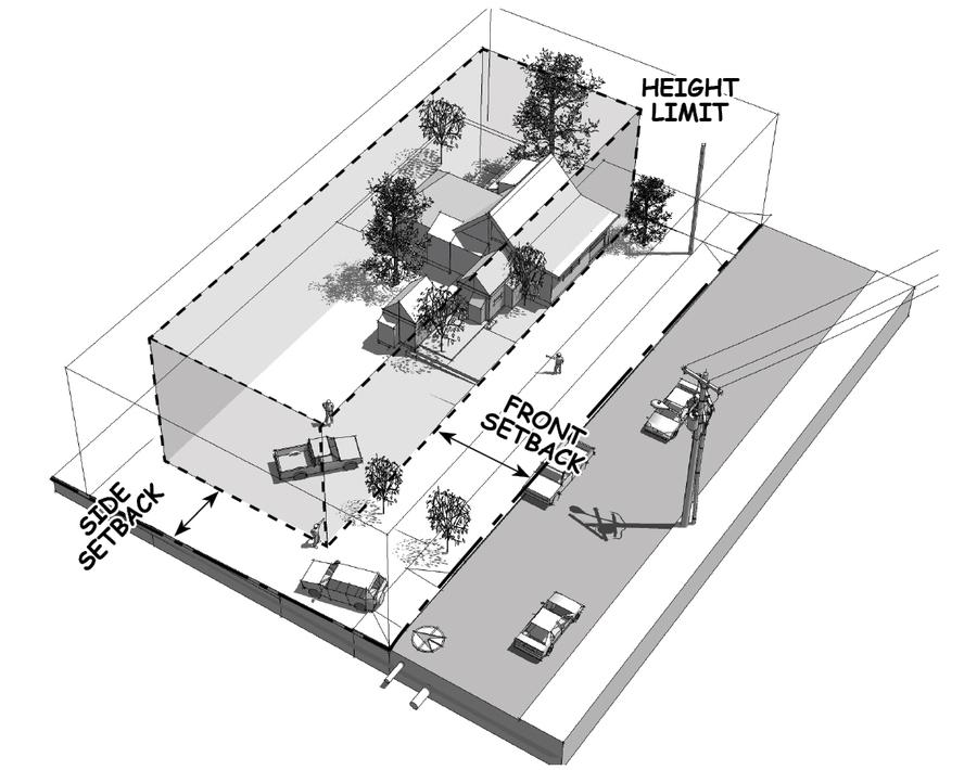 Part4: Construction Fundamentals - Building Code Box - Insitebuilders