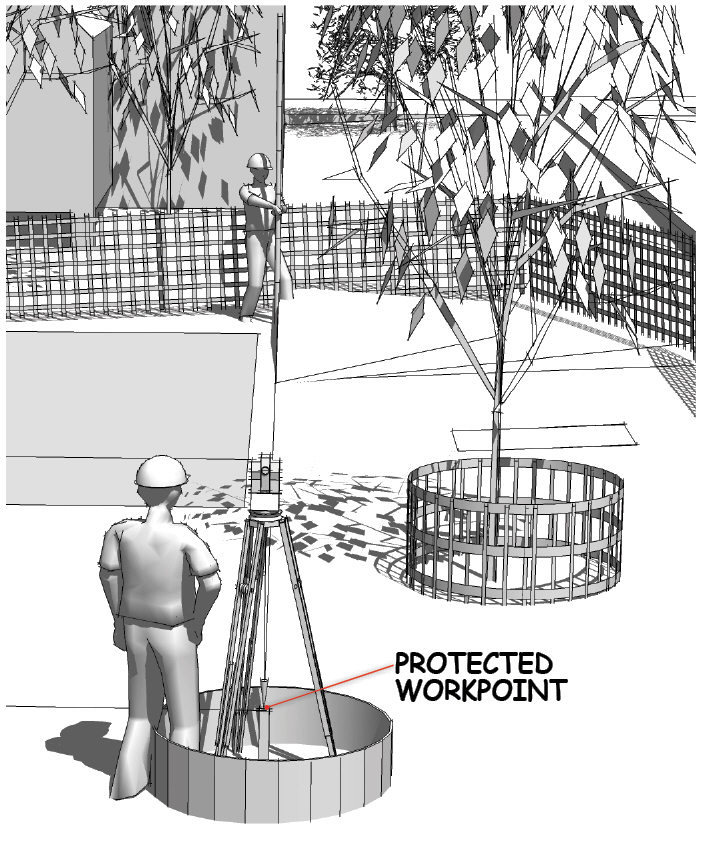 Part4: Construction Fundamentals - Protected Workpoint - Insitebuilders