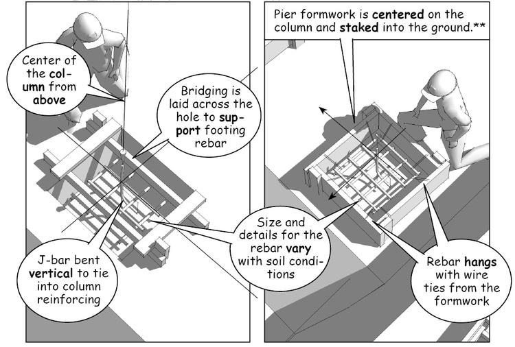 Foundation Phase – Insitebuilders