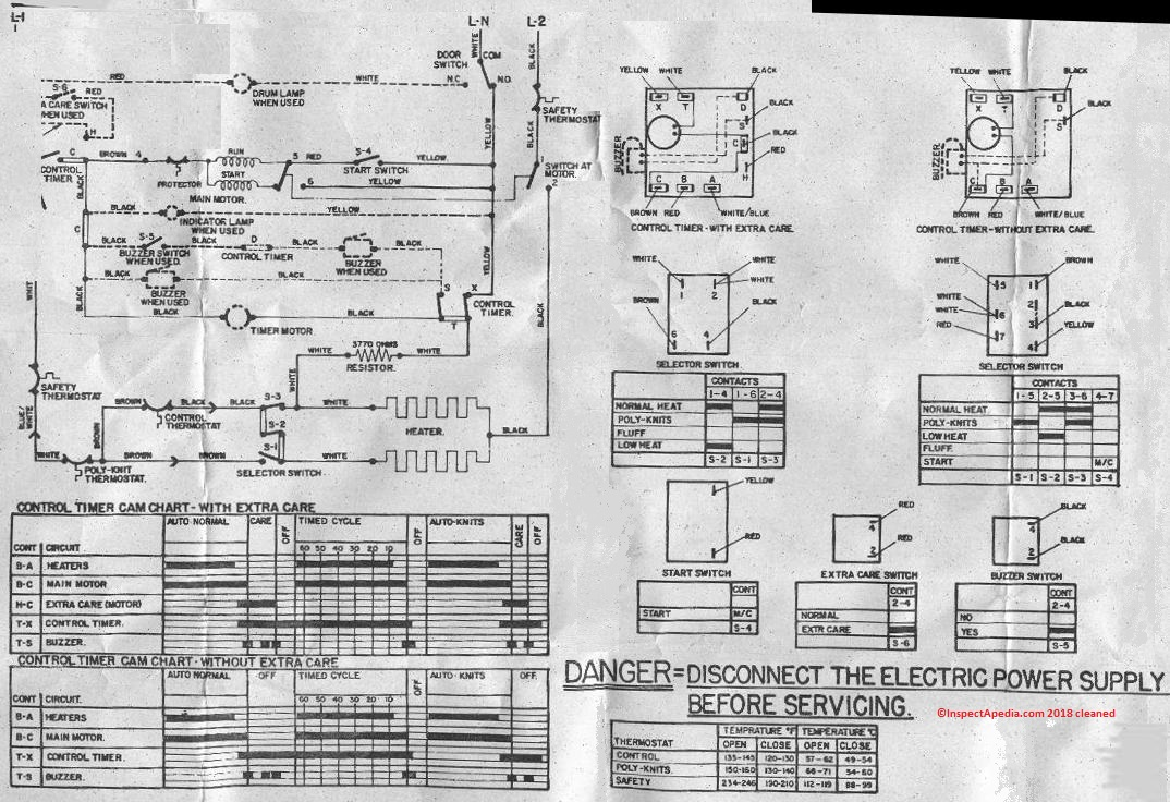 hight resolution of  moffat electric stove 1950 s wiring diagram v2