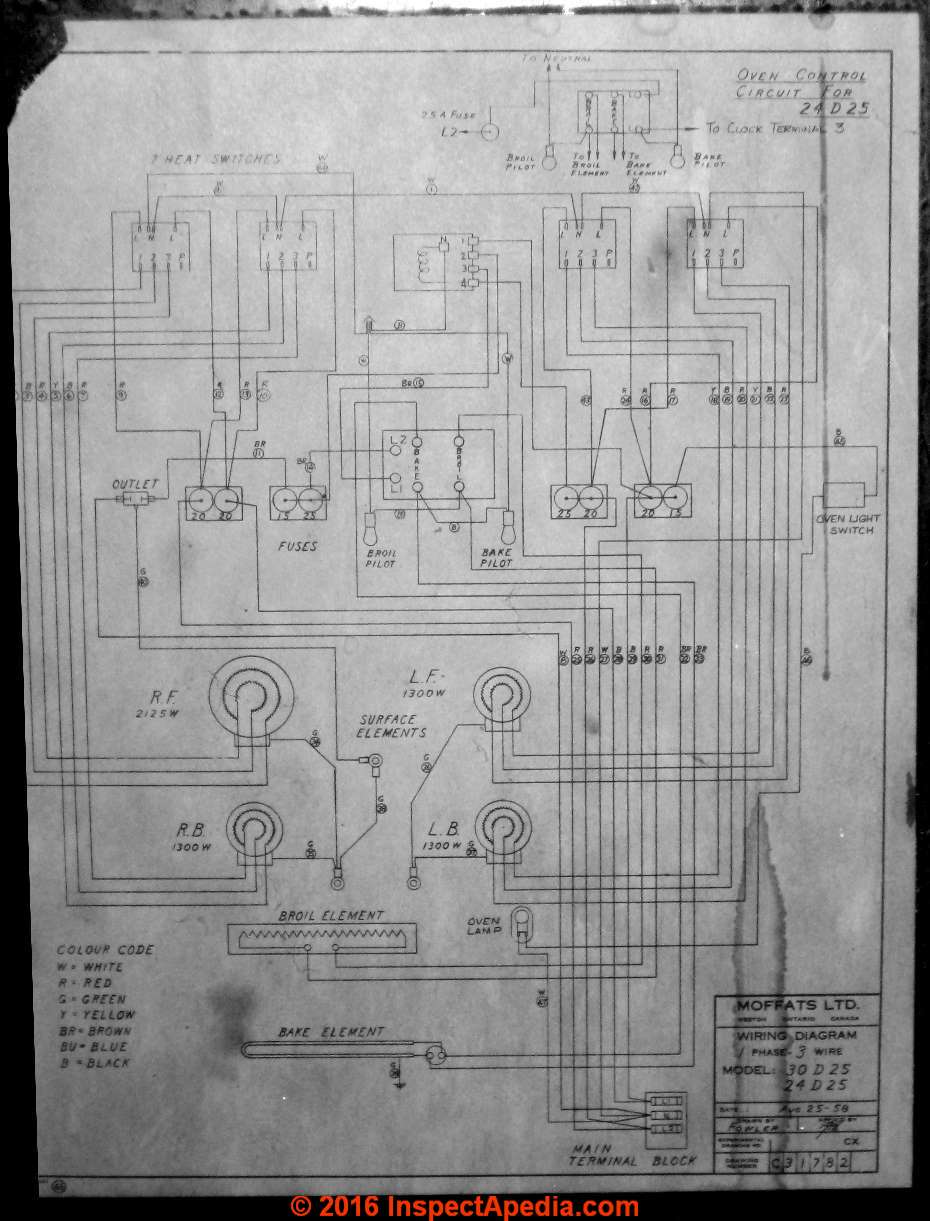 medium resolution of moffatt electric stove phase 3 wire model 30d25 24d25 wiring diagram aug 25 58 drawn by fowler drawing no c31782