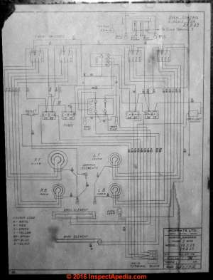 Moffat Electric Range Repair, History, Components, Parts