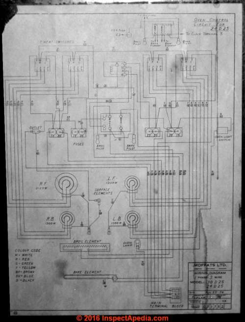 small resolution of moffatt electric stove phase 3 wire model 30d25 24d25 wiring diagram aug 25 58 drawn by fowler drawing no c31782