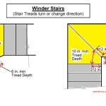 Winding Or Turned Stairways Guide To Stair Winders Angled Stairs Codes Construction Inspection