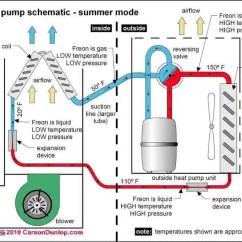 Heat Pump Air Handler Diagram Fender Wiring Diagrams Telecaster System Operation Types Inspection Diagnosis Repair Guide