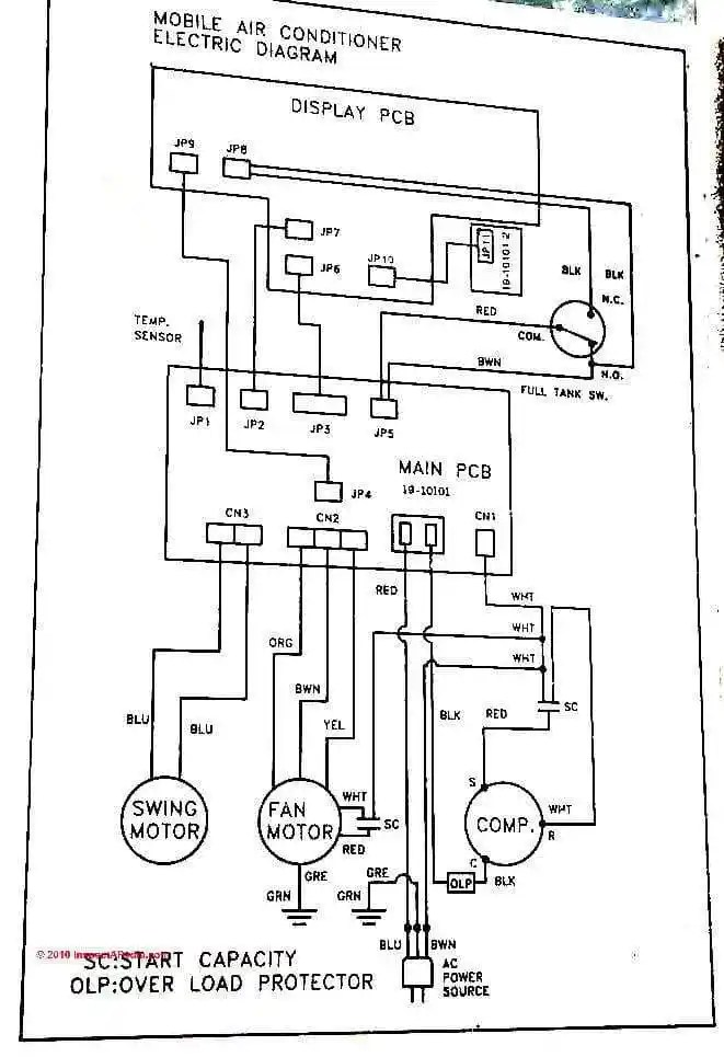 start capacitor wiring diagram wiring diagrams wiring diagram for capacitor start motor the