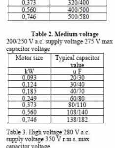 Typical start capacitor values by motor size afcap also electric starting selection rh inspectapedia